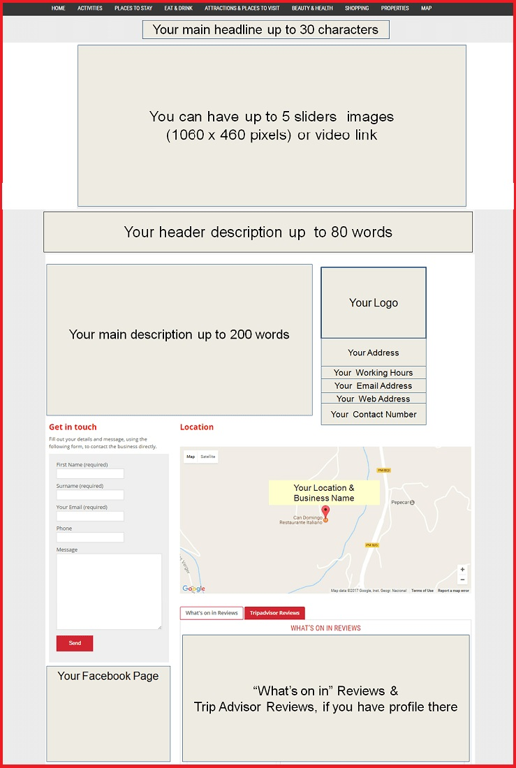 Sales Page Layout when Advertise in Truro
